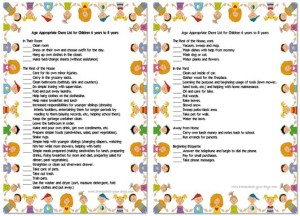 Age Appropriate Chore List for Children 6 years to 8 years
