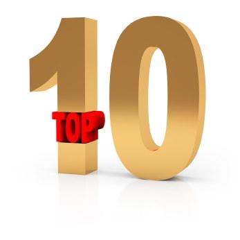 10 Top Posts of 2016